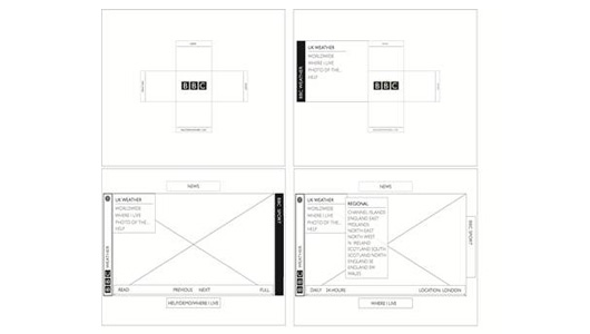 BBC News Wireframe